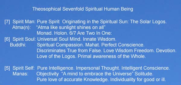 SevenFoldSpiritualHumanBeing
